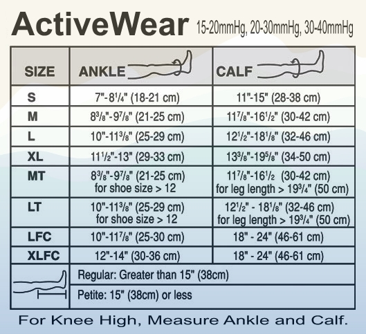Details about JOBST ACTIVEWEAR FIRM COMPRESSION KNEE SOCKS 20-30 MMHG ...