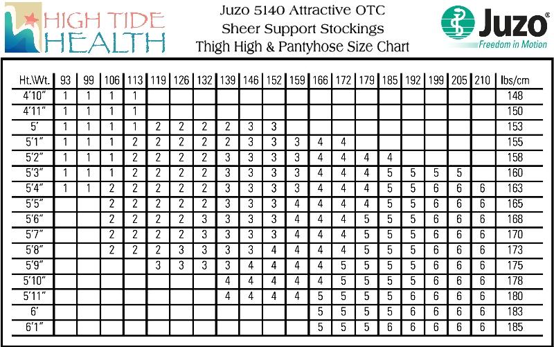 Juzo Otc Compression Pantyhose 5140at 15 20 Mmhg